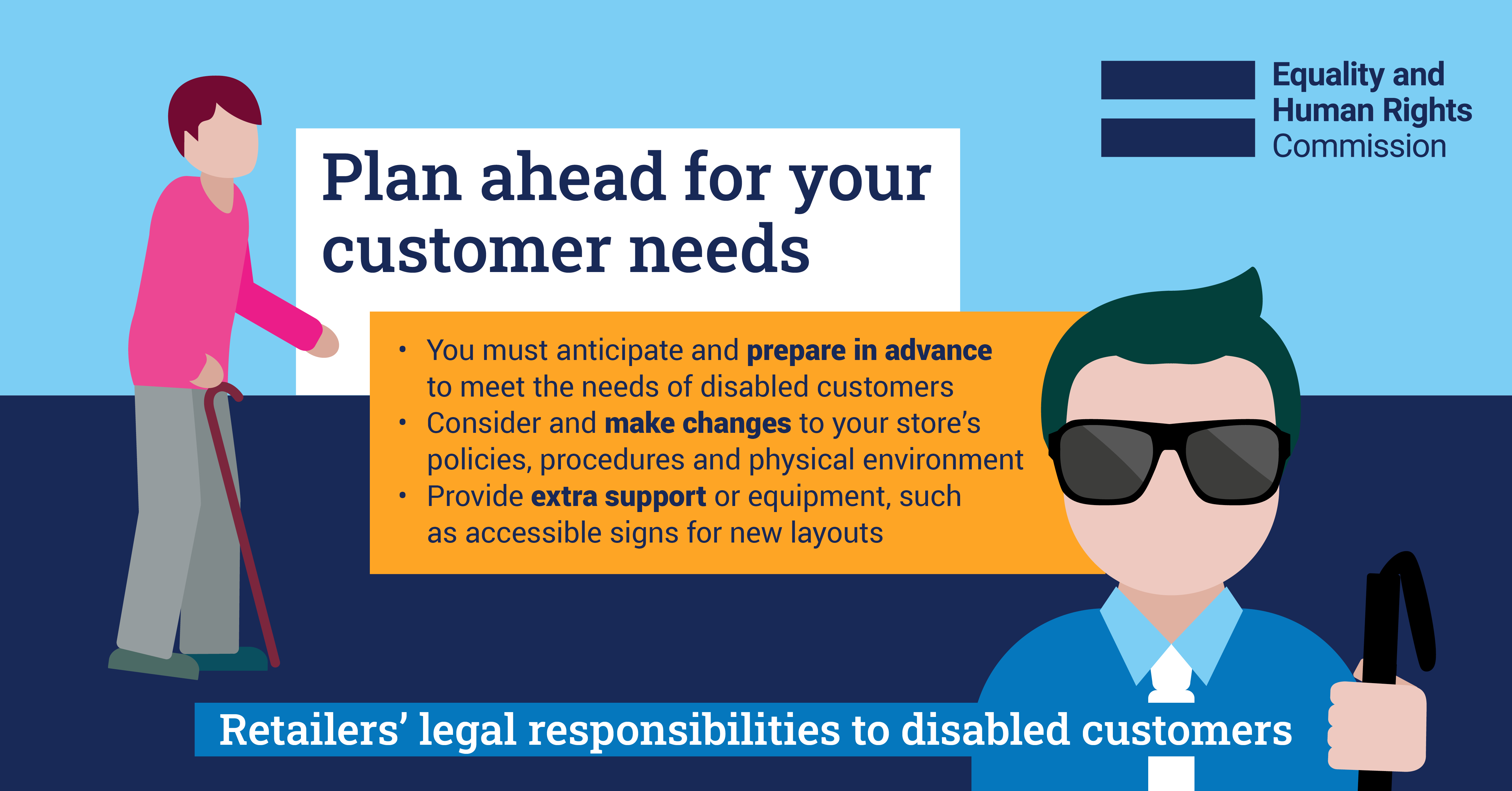 Infographic: Plan ahead for your customer needs