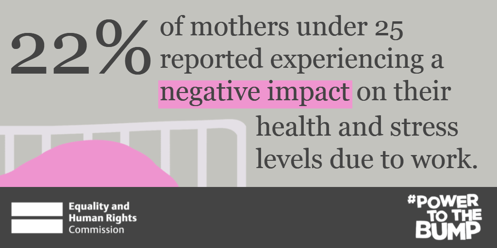 Power to the Bump infographic: 22% of mothers reported a negative impact on their health and stress due to work